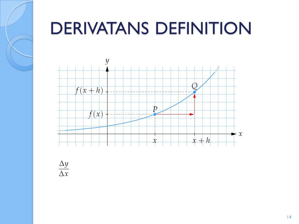 DERIVATANS DEFINITION 14