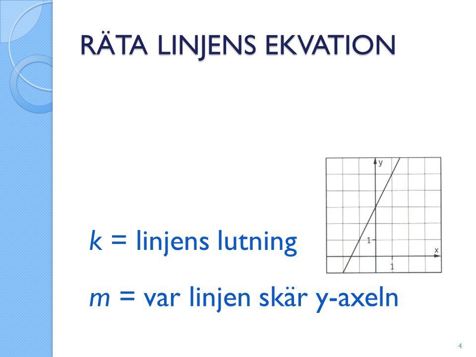 RÄTA LINJENS EKVATION 4 k = linjens lutning m = var linjen skär y-axeln