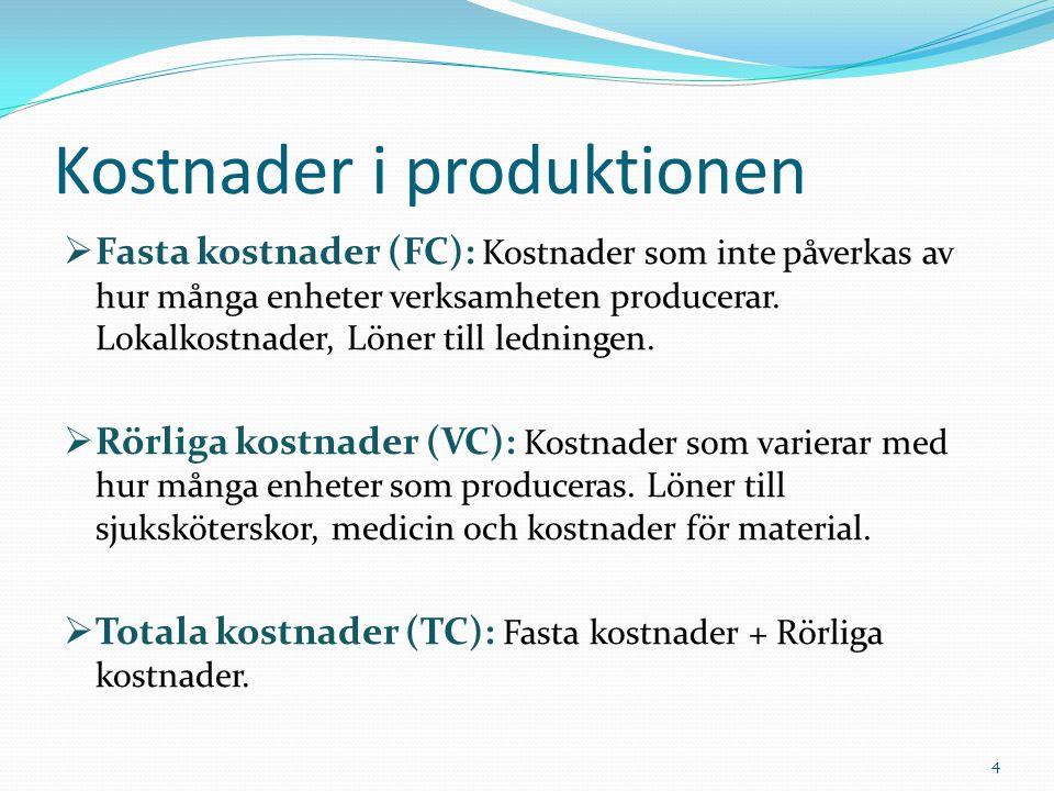  Fasta kostnader (FC): Kostnader som inte påverkas av hur många enheter verksamheten producerar. Lokalkostnader, Löner till ledningen.  Rörliga kost