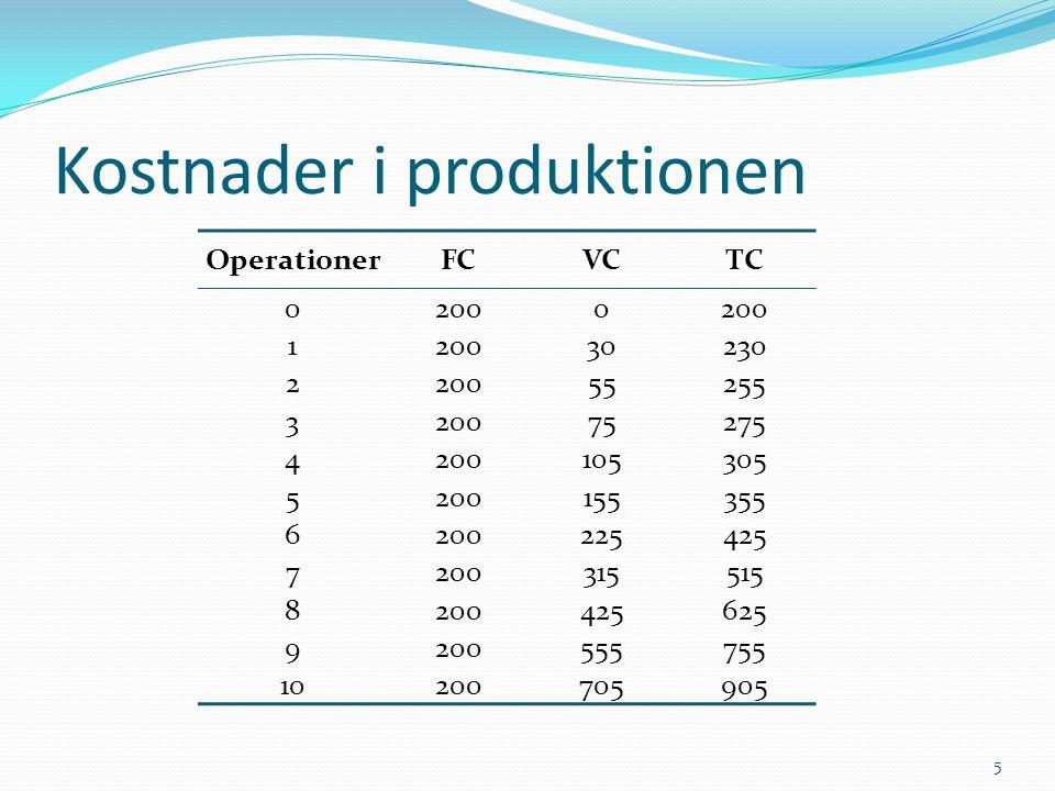 TC VC FC 6 Operationer TC, VC, FC