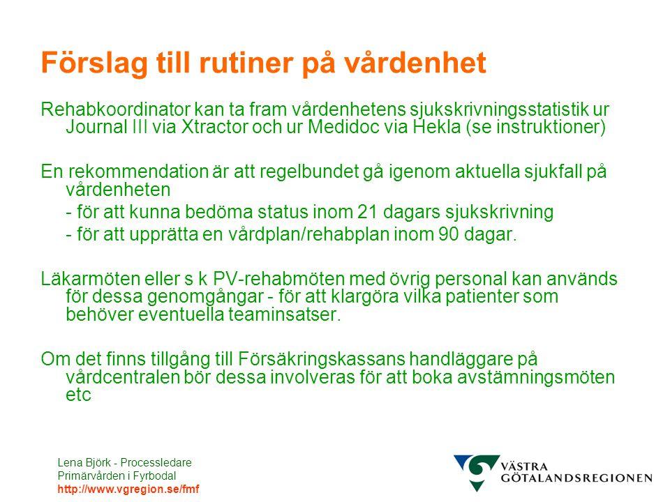 Lena Björk - Processledare Primärvården i Fyrbodal http://www.vgregion.se/fmf Förslag till rutiner på vårdenhet Rehabkoordinator kan ta fram vårdenhetens sjukskrivningsstatistik ur Journal III via Xtractor och ur Medidoc via Hekla (se instruktioner) En rekommendation är att regelbundet gå igenom aktuella sjukfall på vårdenheten - för att kunna bedöma status inom 21 dagars sjukskrivning - för att upprätta en vårdplan/rehabplan inom 90 dagar.