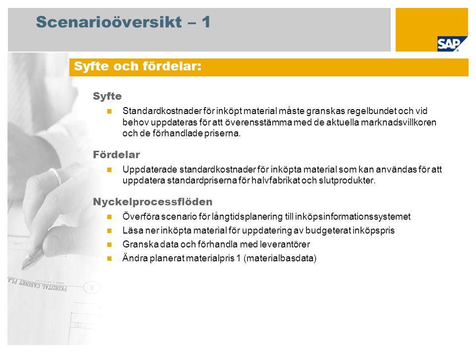 Scenarioöversikt – 2 Krav SAP enhancement package 4 för SAP ERP 6.0 Företagsroller som deltar i processflöden Strategiplanerare Inköpschef Inköpsexpert Central kostnadsredovisningspersonal SAP-applikationskrav: