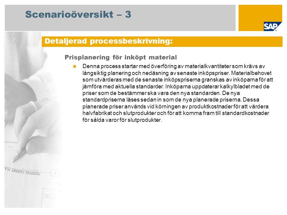 Processflödesdiagram Prisplanering för inköpt material Inköpschef Strategi- planerare Kostnadscont roller Händelse Data stämme r.