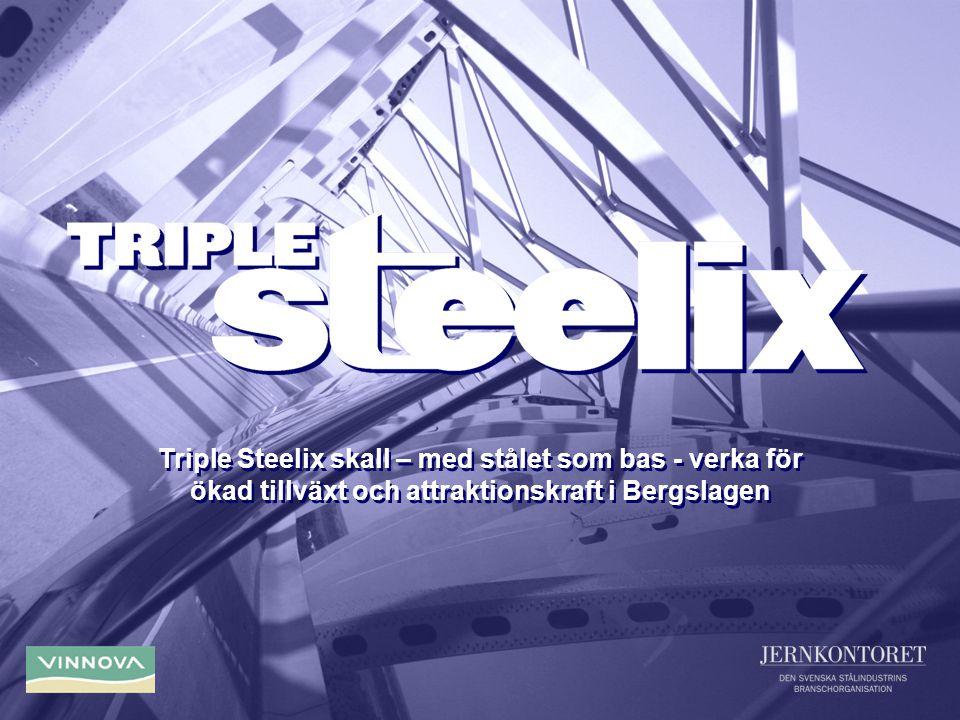Triple Steelix skall – med stålet som bas - verka för ökad tillväxt och attraktionskraft i Bergslagen