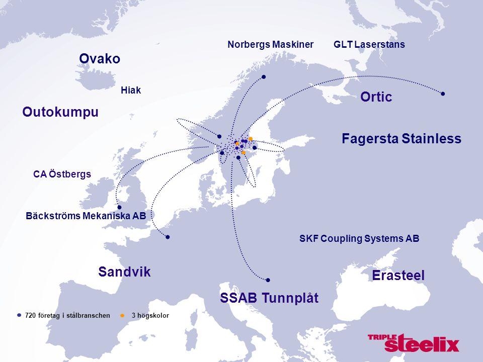 720 företag i stålbranschen 3 högskolor Ovako Hiak Outokumpu Bäckströms Mekaniska AB Sandvik CA Östbergs SSAB Tunnplåt Erasteel SKF Coupling Systems AB Fagersta Stainless GLT LaserstansNorbergs Maskiner Ortic