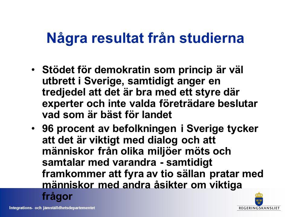 Integrations- och jämställdhetsdepartementet Några resultat från studierna Stödet för demokratin som princip är väl utbrett i Sverige, samtidigt anger en tredjedel att det är bra med ett styre där experter och inte valda företrädare beslutar vad som är bäst för landet 96 procent av befolkningen i Sverige tycker att det är viktigt med dialog och att människor från olika miljöer möts och samtalar med varandra - samtidigt framkommer att fyra av tio sällan pratar med människor med andra åsikter om viktiga frågor