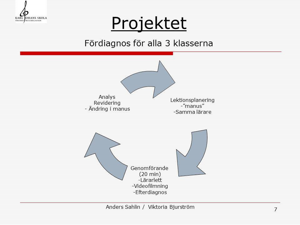 """Anders Sahlin / Viktoria Bjurström 7 Projektet Fördiagnos för alla 3 klasserna Lektionsplanering """"manus"""" Samma lärare Genomförande (20 min) Lärarlett"""