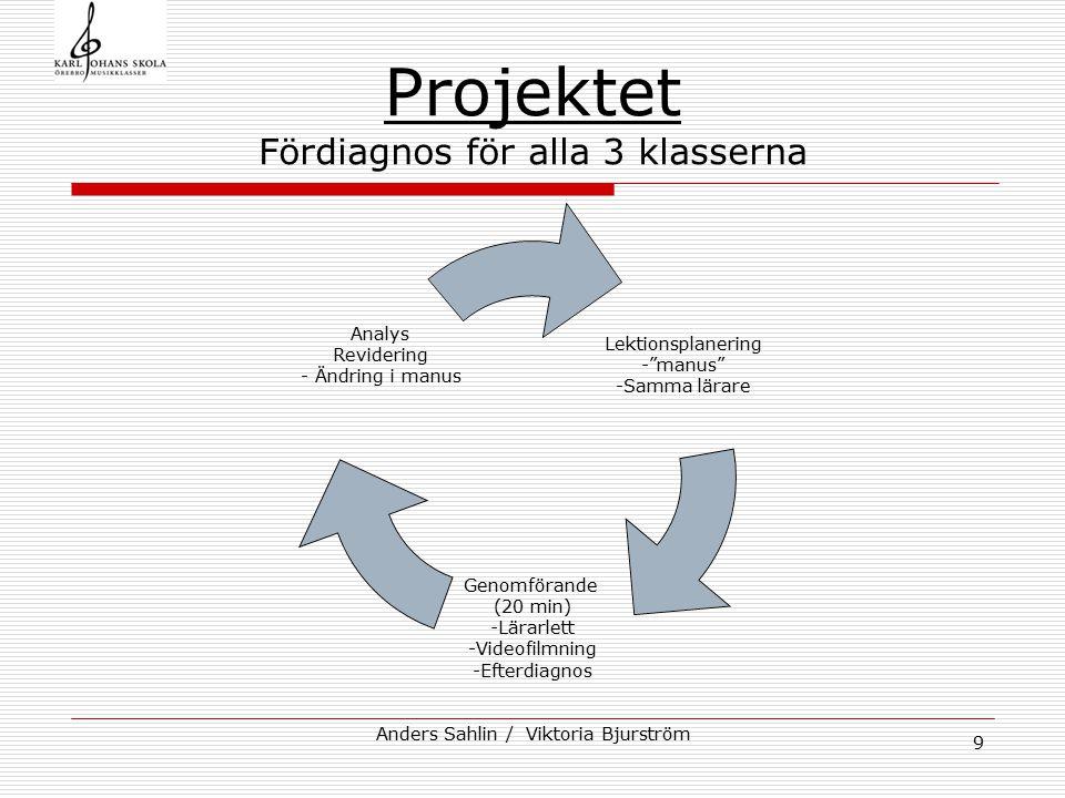 """Anders Sahlin / Viktoria Bjurström 9 Projektet Fördiagnos för alla 3 klasserna Lektionsplanering """"manus"""" Samma lärare Genomförande (20 min) Lärarlett"""