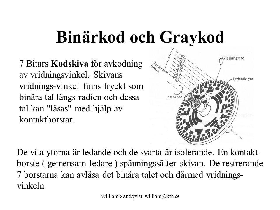 William Sandqvist william@kth.se Binärkod och Graykod 7 Bitars Kodskiva för avkodning av vridningsvinkel. Skivans vridnings-vinkel finns tryckt som bi