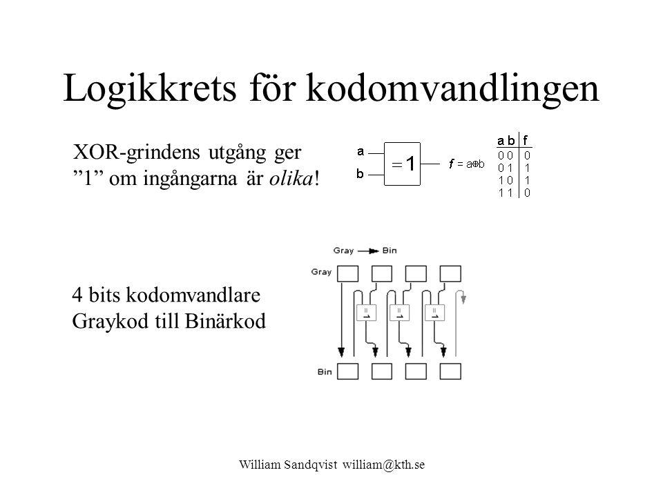 """William Sandqvist william@kth.se Logikkrets för kodomvandlingen XOR-grindens utgång ger """"1"""" om ingångarna är olika! 4 bits kodomvandlare Graykod till"""