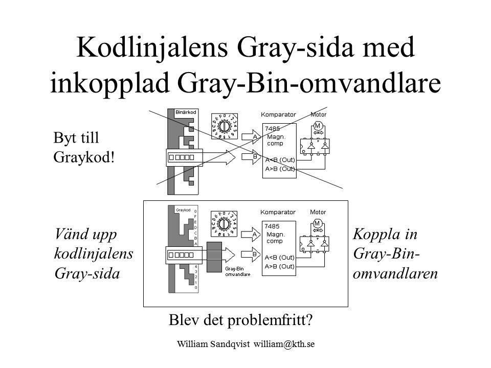 William Sandqvist william@kth.se Kodlinjalens Gray-sida med inkopplad Gray-Bin-omvandlare Vänd upp kodlinjalens Gray-sida Koppla in Gray-Bin- omvandla