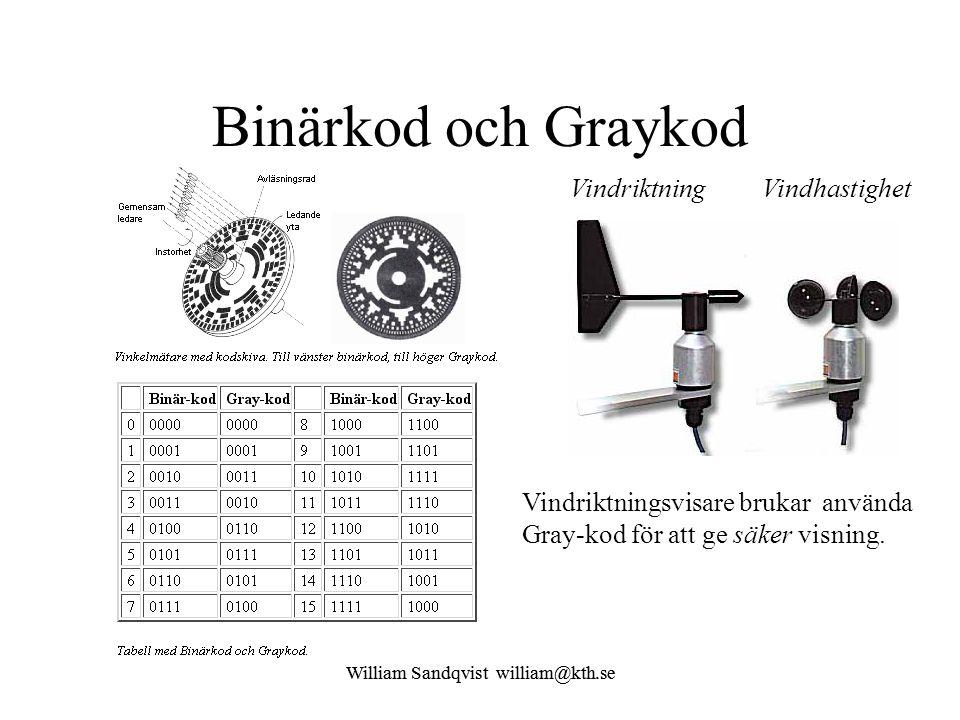 William Sandqvist william@kth.se Binärkod och Graykod Vindriktningsvisare brukar använda Gray-kod för att ge säker visning. VindriktningVindhastighet