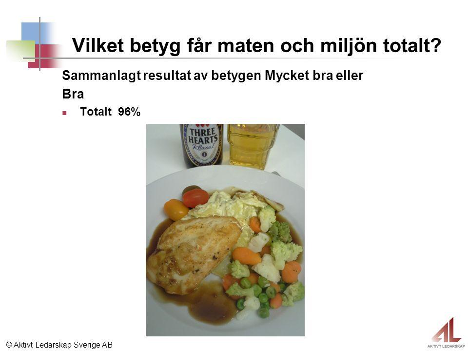 © Aktivt Ledarskap Sverige AB Vilket betyg får maten och miljön totalt? Sammanlagt resultat av betygen Mycket bra eller Bra Totalt 96%