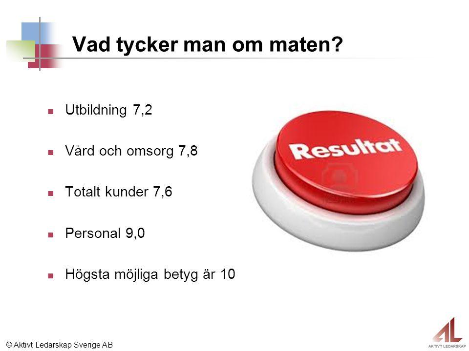 © Aktivt Ledarskap Sverige AB Vad tycker man om maten? Utbildning 7,2 Vård och omsorg 7,8 Totalt kunder 7,6 Personal 9,0 Högsta möjliga betyg är 10