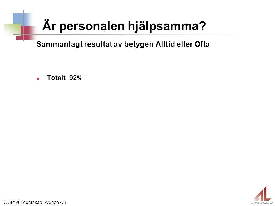 © Aktivt Ledarskap Sverige AB Är personalen hjälpsamma? Sammanlagt resultat av betygen Alltid eller Ofta Totalt 92%