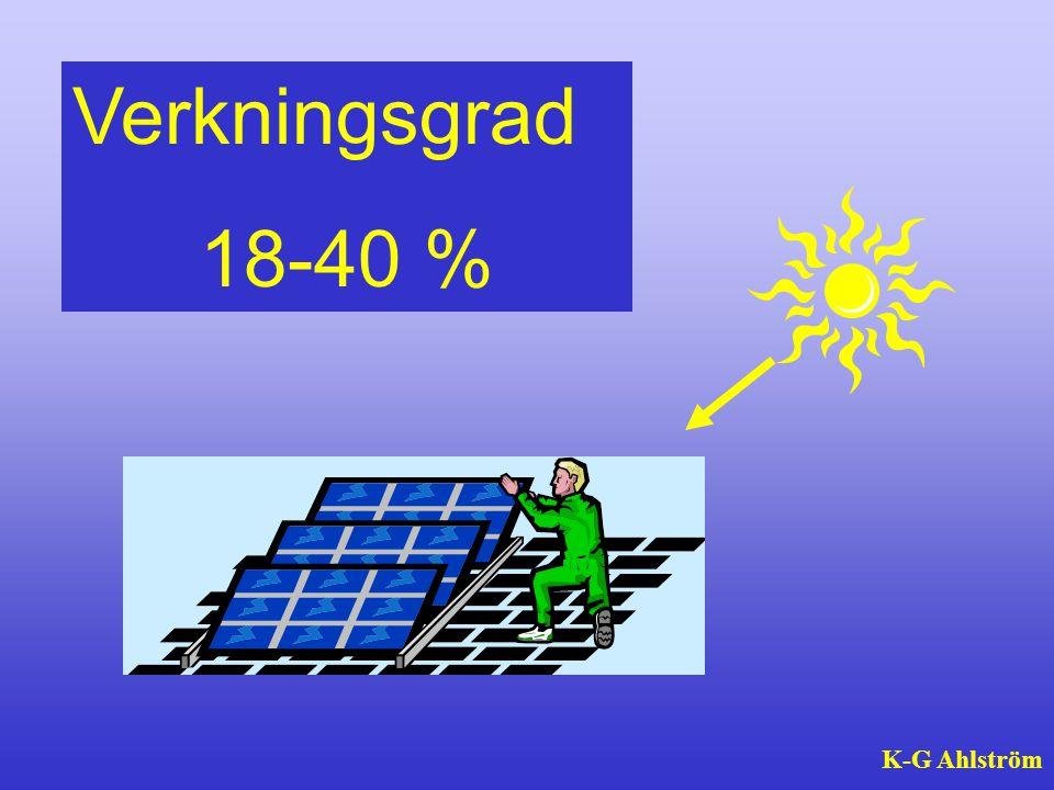 Verkningsgrad 18-40 % K-G Ahlström