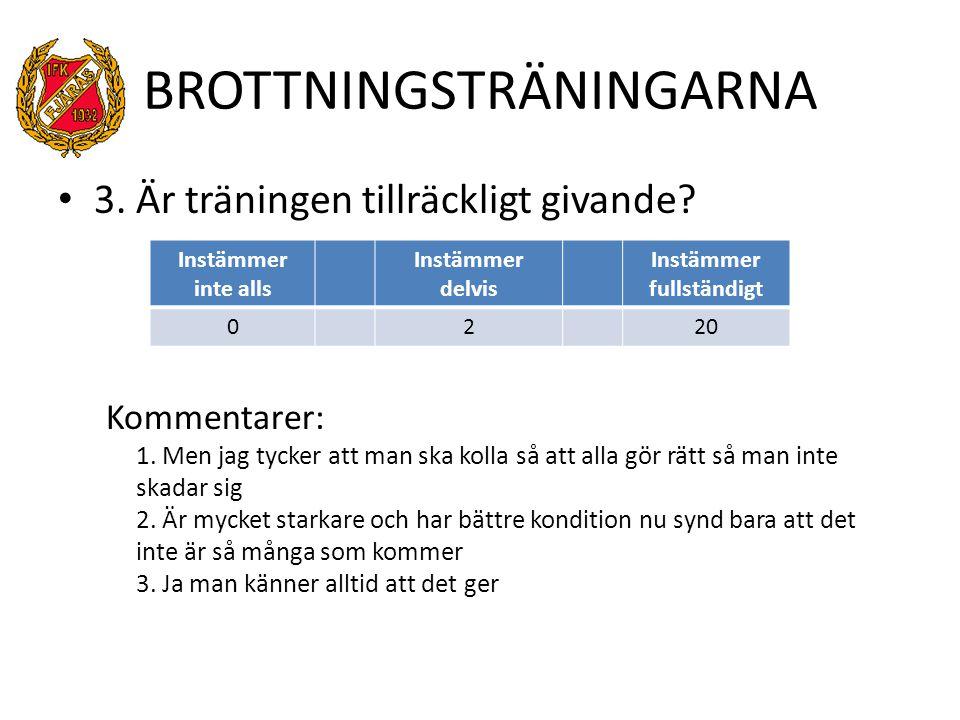 BROTTNINGSTRÄNINGARNA 3.Är träningen tillräckligt givande.