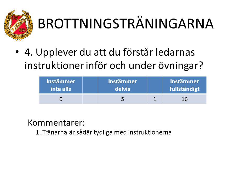 BROTTNINGSTRÄNINGARNA 4.