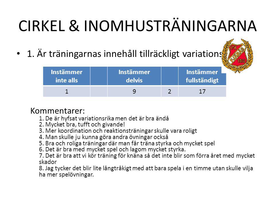 CIRKEL & INOMHUSTRÄNINGARNA 1.Är träningarnas innehåll tillräckligt variationsrika.