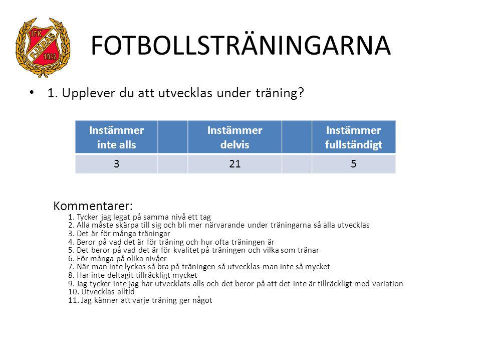 FOTBOLLSTRÄNINGARNA 1.Upplever du att utvecklas under träning.