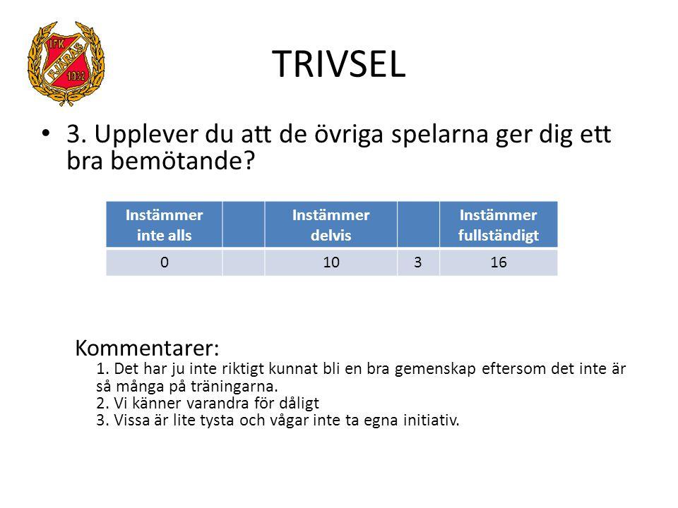 TRIVSEL 3.Upplever du att de övriga spelarna ger dig ett bra bemötande.