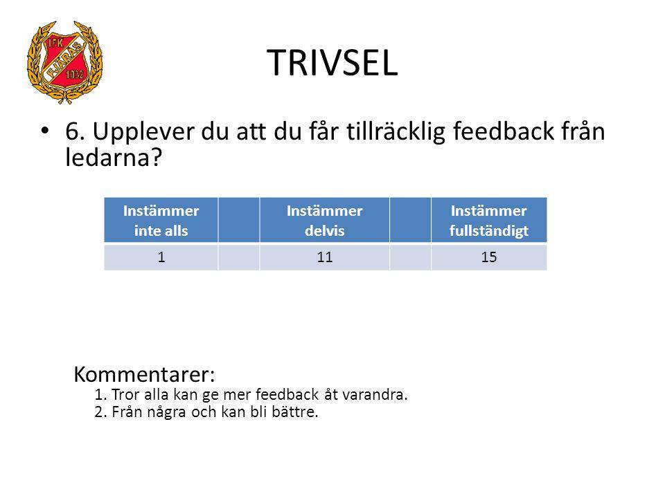 TRIVSEL 6.Upplever du att du får tillräcklig feedback från ledarna.