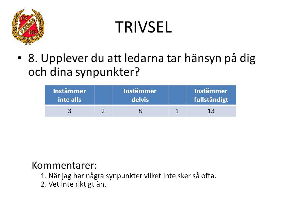 TRIVSEL 8.Upplever du att ledarna tar hänsyn på dig och dina synpunkter.