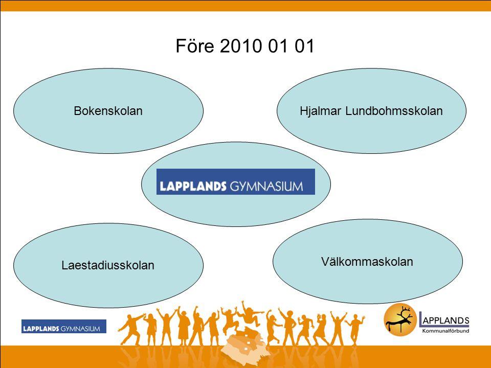 Lapplands gymnasium efter 2010 01 01 VälkommaskolanLaestadiusskolan Hjalmar Lundbohmsskolan Bokenskolan