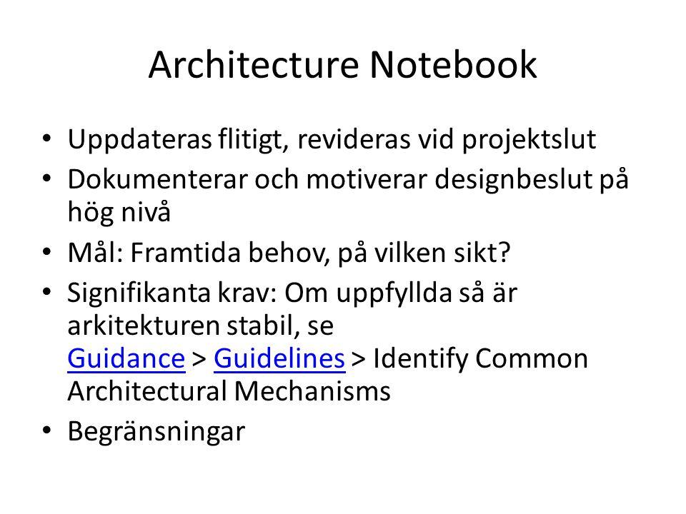 Architecture Notebook Uppdateras flitigt, revideras vid projektslut Dokumenterar och motiverar designbeslut på hög nivå Mål: Framtida behov, på vilken sikt.