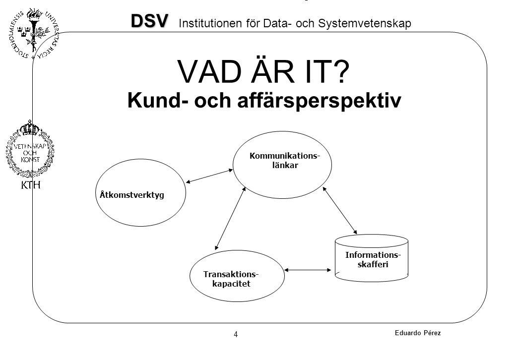 Eduardo Pérez 4 DSV DSV Institutionen för Data- och Systemvetenskap VAD ÄR IT? Kund- och affärsperspektiv Kommunikations- länkar Åtkomstverktyg Inform