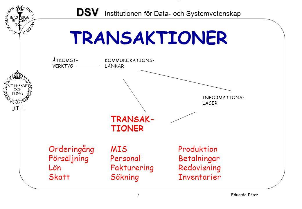 Eduardo Pérez 7 DSV DSV Institutionen för Data- och Systemvetenskap TRANSAKTIONER ÅTKOMST- VERKTYG KOMMUNIKATIONS- LÄNKAR TRANSAK- TIONER INFORMATIONS