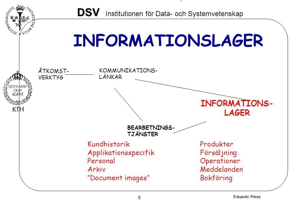 Eduardo Pérez 8 DSV DSV Institutionen för Data- och Systemvetenskap INFORMATIONSLAGER ÅTKOMST- VERKTYG KOMMUNIKATIONS- LÄNKAR BEARBETNINGS- TJÄNSTER I