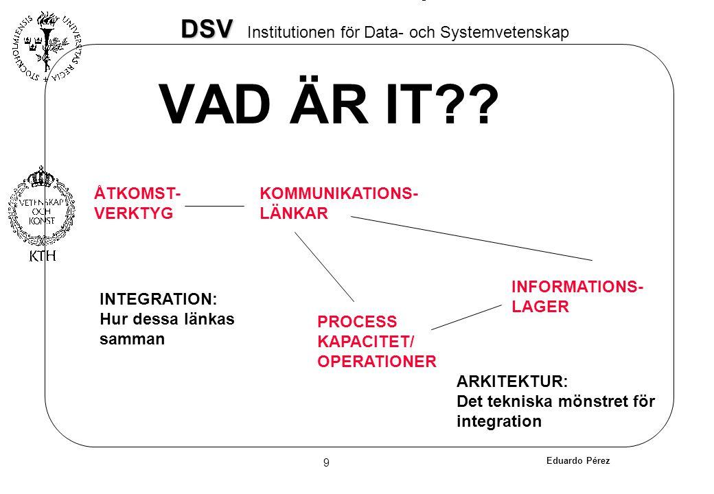 Eduardo Pérez 9 DSV DSV Institutionen för Data- och Systemvetenskap VAD ÄR IT?? ÅTKOMST- VERKTYG KOMMUNIKATIONS- LÄNKAR PROCESS KAPACITET/ OPERATIONER