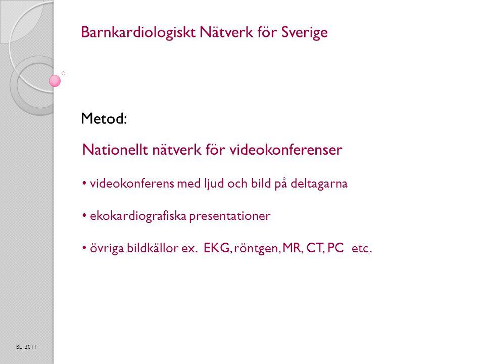 Barnkardiologiskt Nätverk för Sverige Metod: BL 2011 Nationellt nätverk för videokonferenser videokonferens med ljud och bild på deltagarna ekokardiografiska presentationer övriga bildkällor ex.