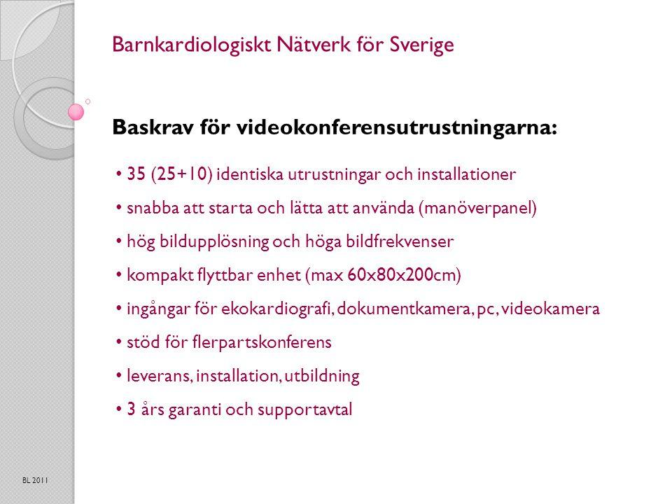 Barnkardiologiskt Nätverk för Sverige Baskrav för videokonferensutrustningarna: BL 2011 35 (25+10) identiska utrustningar och installationer snabba att starta och lätta att använda (manöverpanel) hög bildupplösning och höga bildfrekvenser kompakt flyttbar enhet (max 60x80x200cm) ingångar för ekokardiografi, dokumentkamera, pc, videokamera stöd för flerpartskonferens leverans, installation, utbildning 3 års garanti och supportavtal