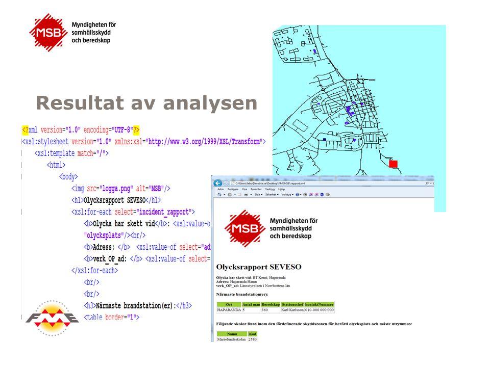 Resultat av analysen