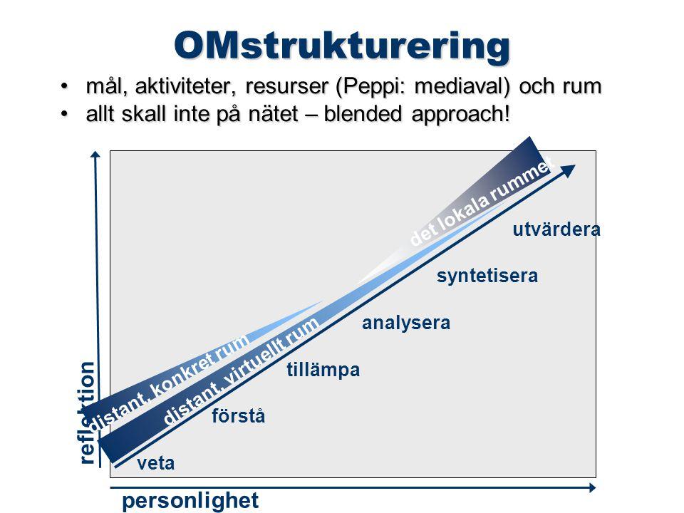 OMstrukturering mål, aktiviteter, resurser (Peppi: mediaval) och rummål, aktiviteter, resurser (Peppi: mediaval) och rum allt skall inte på nätet – blended approach!allt skall inte på nätet – blended approach.