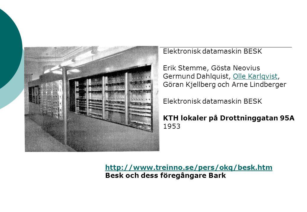 Elektronisk datamaskin BESK Erik Stemme, Gösta Neovius Germund Dahlquist, Olle Karlqvist,Olle Karlqvist Göran Kjellberg och Arne Lindberger Elektronisk datamaskin BESK KTH lokaler på Drottninggatan 95A 1953 http://www.treinno.se/pers/okq/besk.htm Besk och dess föregångare Bark