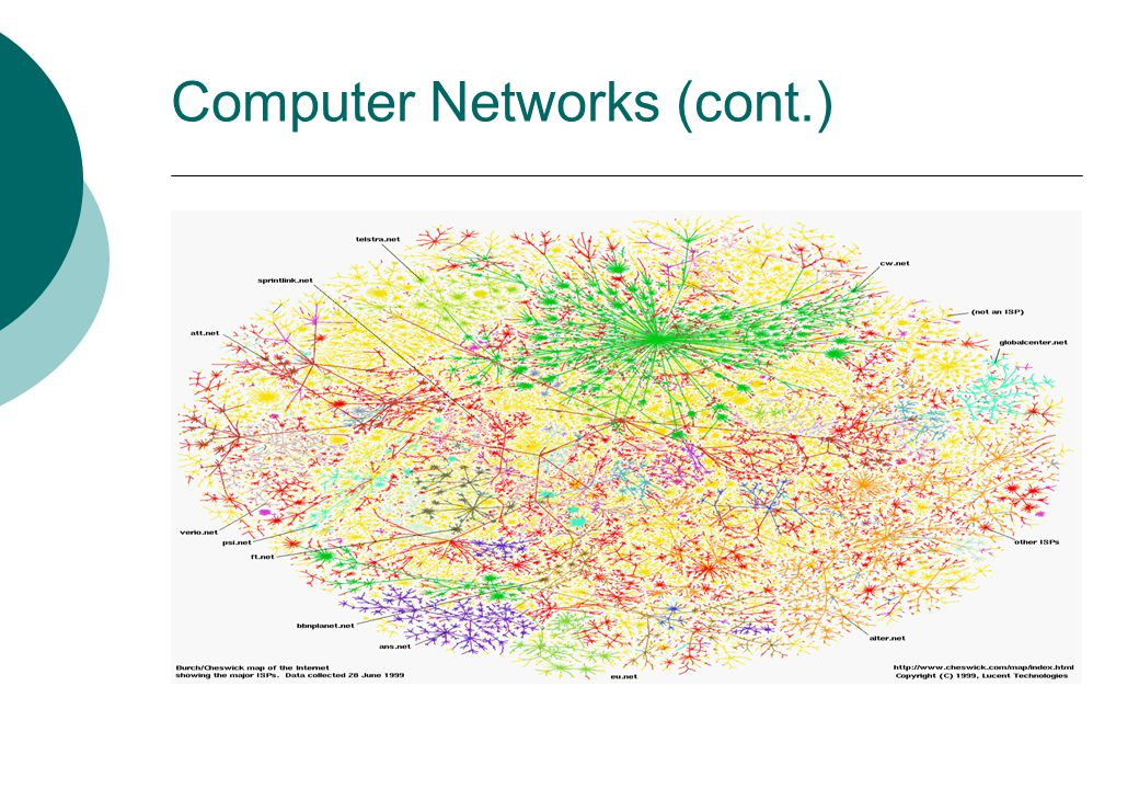 Computer Networks (cont.)