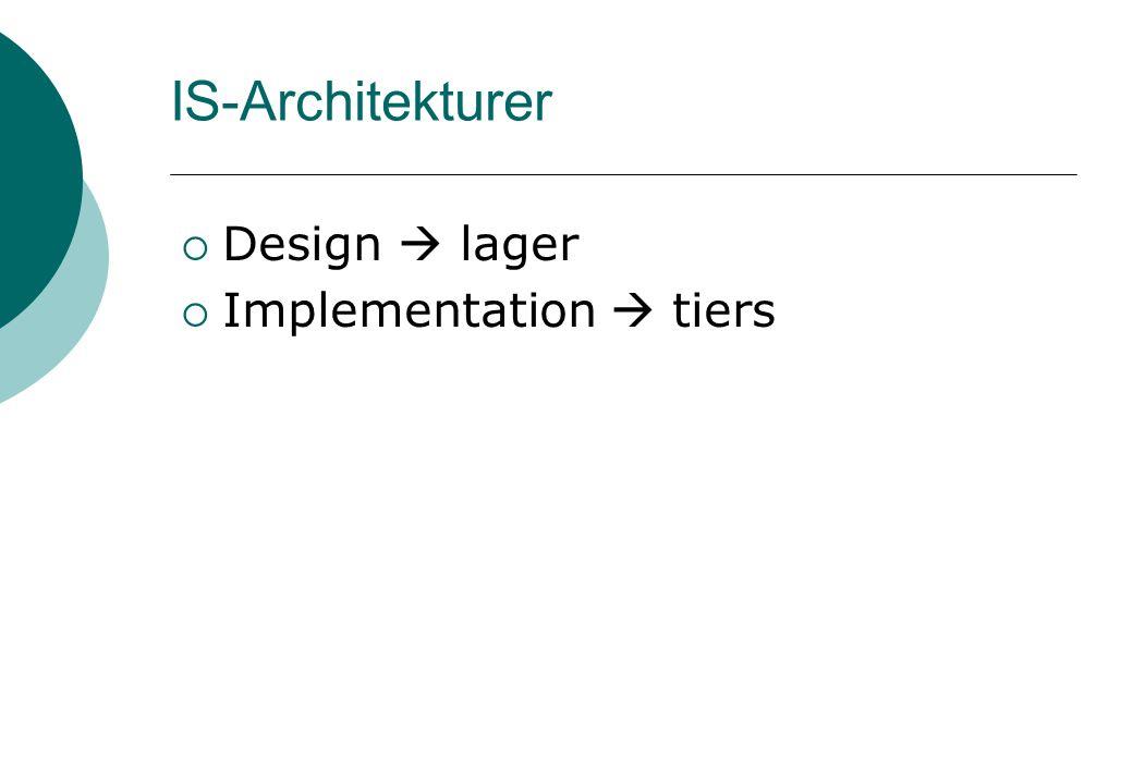 IS-Architekturer  Design  lager  Implementation  tiers
