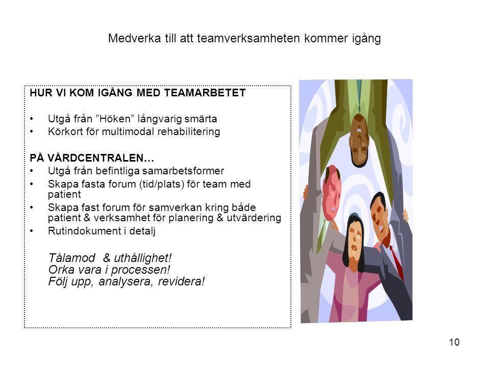10 Medverka till att teamverksamheten kommer igång HUR VI KOM IGÅNG MED TEAMARBETET Utgå från Höken långvarig smärta Körkort för multimodal rehabilitering PÅ VÅRDCENTRALEN… Utgå från befintliga samarbetsformer Skapa fasta forum (tid/plats) för team med patient Skapa fast forum för samverkan kring både patient & verksamhet för planering & utvärdering Rutindokument i detalj Tålamod & uthållighet.