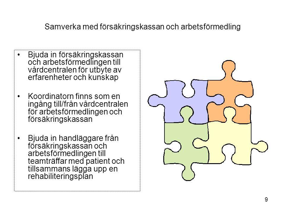 9 Samverka med försäkringskassan och arbetsförmedling Bjuda in försäkringskassan och arbetsförmedlingen till vårdcentralen för utbyte av erfarenheter och kunskap Koordinatorn finns som en ingång till/från vårdcentralen för arbetsförmedlingen och försäkringskassan Bjuda in handläggare från försäkringskassan och arbetsförmedlingen till teamträffar med patient och tillsammans lägga upp en rehabiliteringsplan
