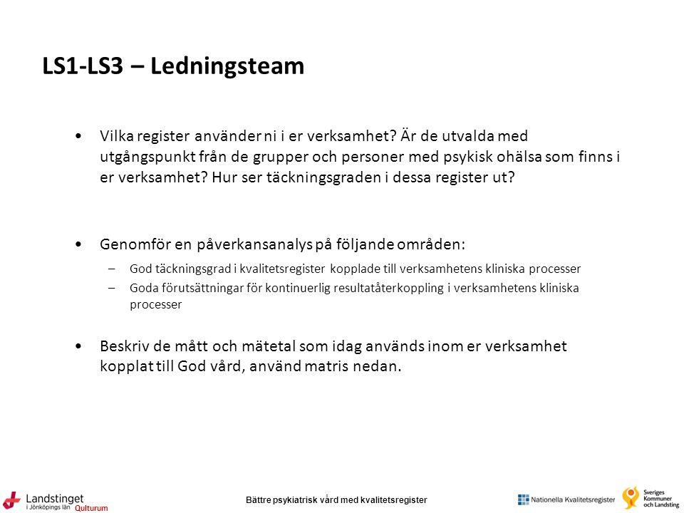 Bättre psykiatrisk vård med kvalitetsregister Qulturum LS1-LS3 – Ledningsteam Vilka register använder ni i er verksamhet.