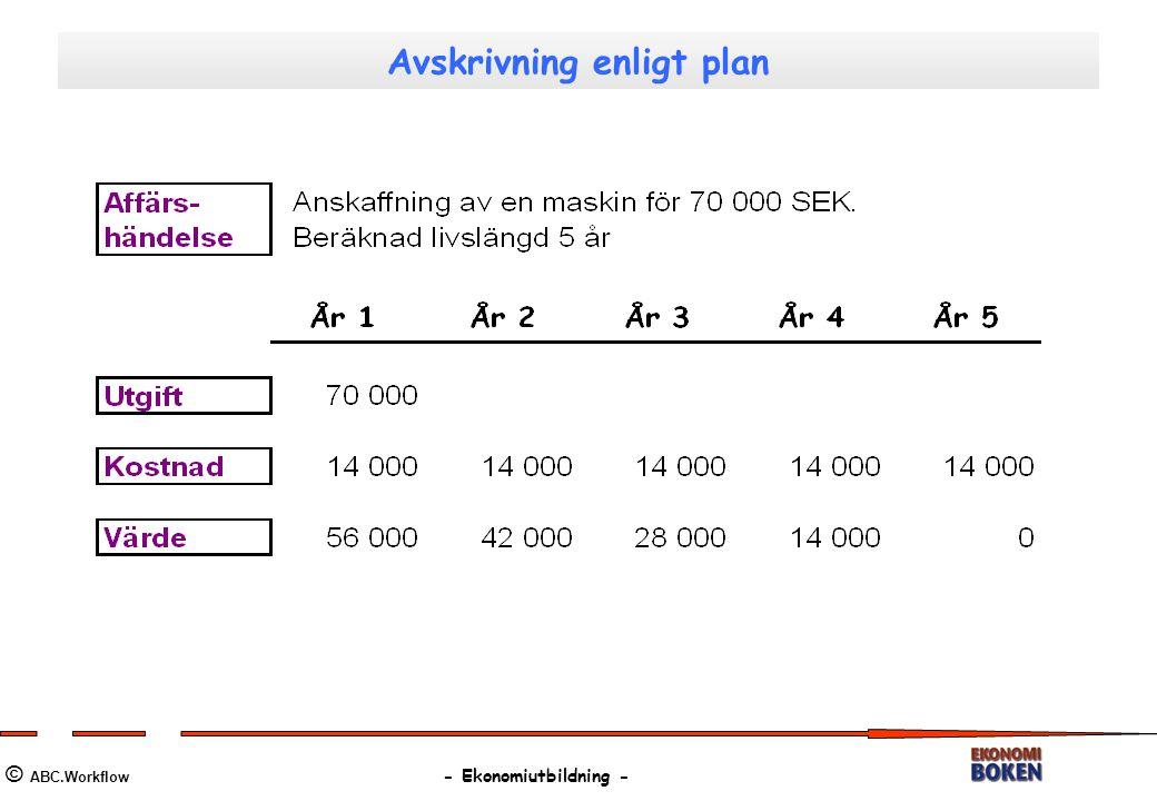 Avskrivning enligt plan © ABC.Workflow - Ekonomiutbildning -