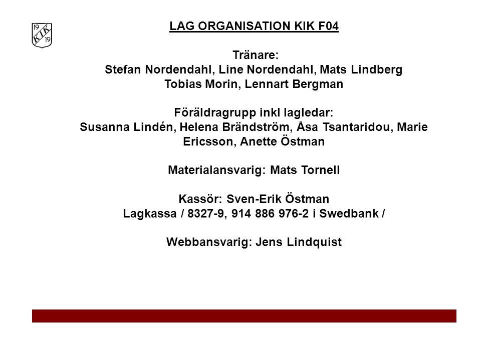 LAG ORGANISATION KIK F04 Tränare: Stefan Nordendahl, Line Nordendahl, Mats Lindberg Tobias Morin, Lennart Bergman Föräldragrupp inkl lagledar: Susanna