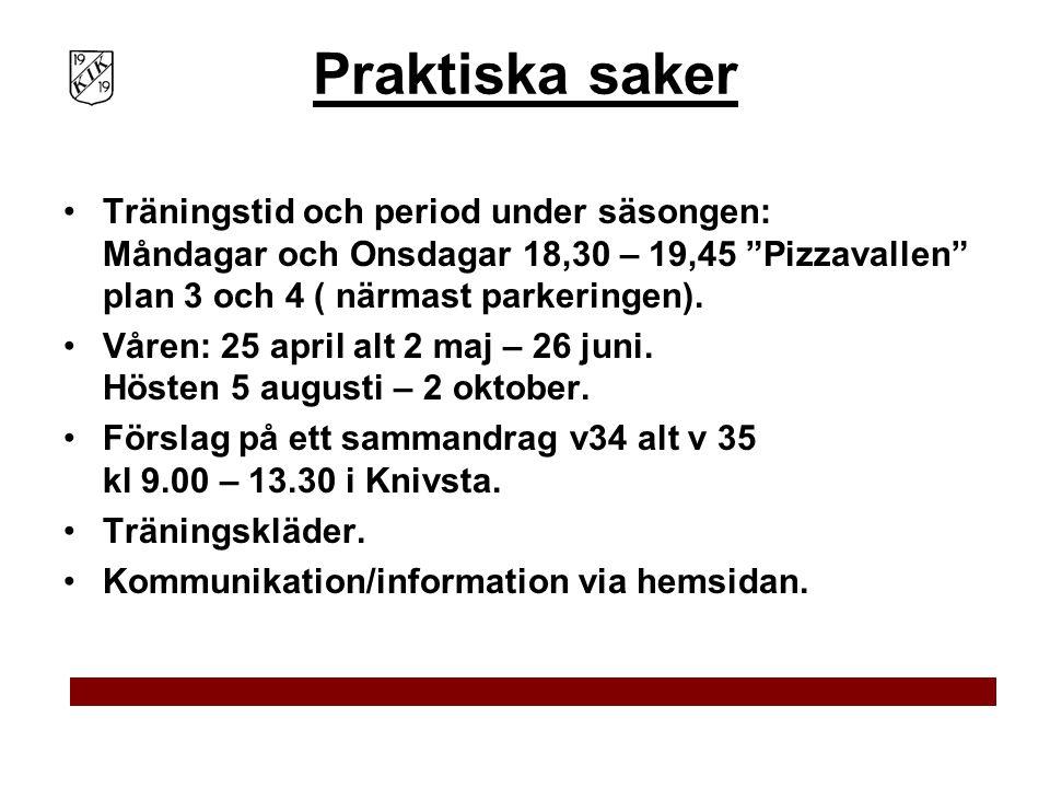 """Praktiska saker Träningstid och period under säsongen: Måndagar och Onsdagar 18,30 – 19,45 """"Pizzavallen"""" plan 3 och 4 ( närmast parkeringen). Våren: 2"""