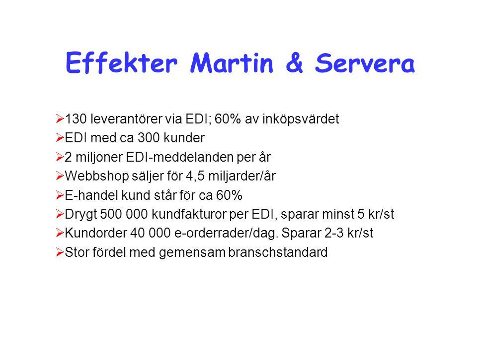 Effekter Martin & Servera  130 leverantörer via EDI; 60% av inköpsvärdet  EDI med ca 300 kunder  2 miljoner EDI-meddelanden per år  Webbshop sälje