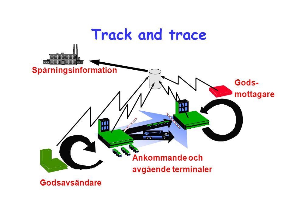 Track and trace Godsavsändare Spårningsinformation Ankommande och avgående terminaler Gods- mottagare