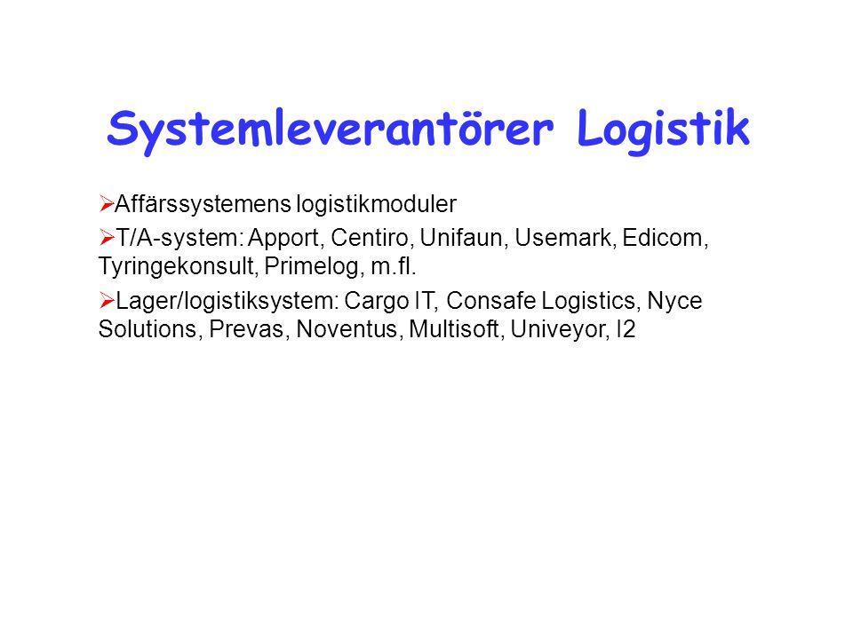 Systemleverantörer Logistik  Affärssystemens logistikmoduler  T/A-system: Apport, Centiro, Unifaun, Usemark, Edicom, Tyringekonsult, Primelog, m.fl.