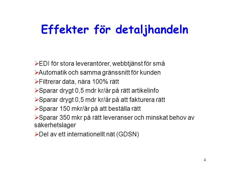 4  EDI för stora leverantörer, webbtjänst för små  Automatik och samma gränssnitt för kunden  Filtrerar data, nära 100% rätt  Sparar drygt 0,5 mdr